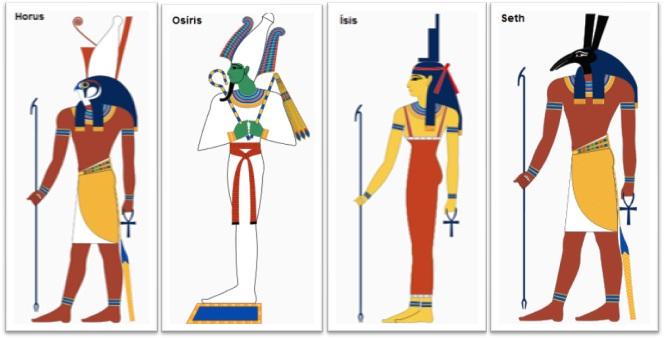 deuses da mitologia egípicia hórus, osíris, ísis, seth, egito antigo