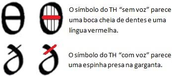 símbolos fonéticos do TH