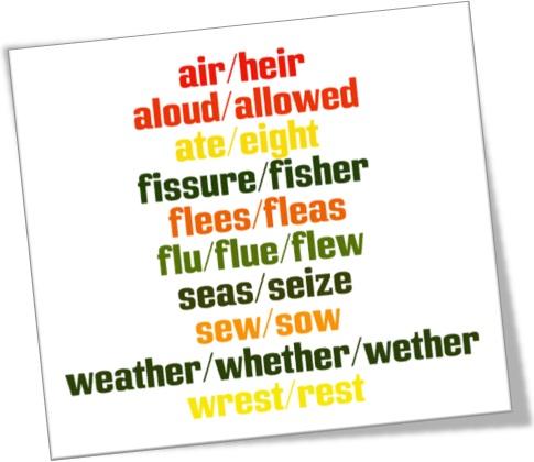 examples of homophones in english, exemplos de homófonos em inglês
