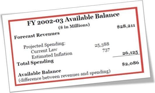 available balance saldo disponível em milhões