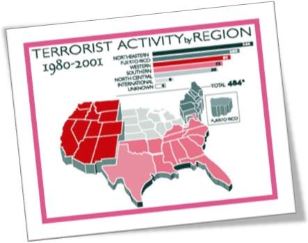 united states of america, powder keg, usa violence