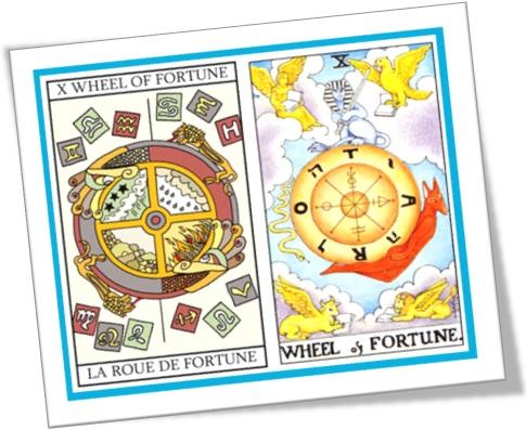 wheel of fortune, roda da fortuna