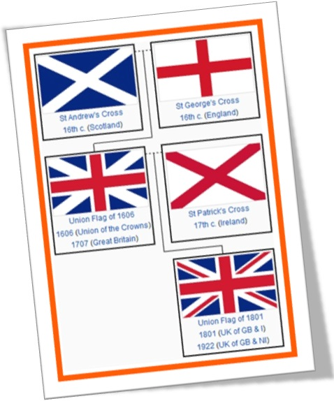 union flag, union jack, bandeira do reino unido, escócia, inglaterra, irlanda