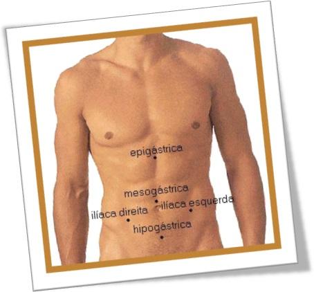 fossa epigástrica, boca do estômago, pit of the stomach, epigastric fossa